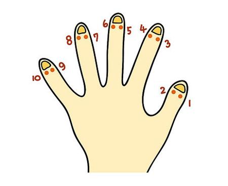 双手指甲根部穴道按摩法