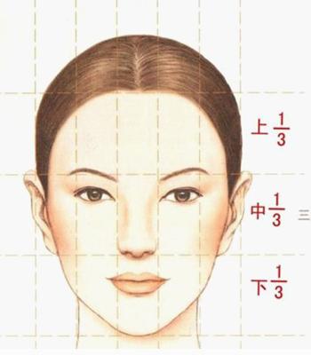 教你如何选择时尚好看的眼镜框 脸型与眼镜的搭配