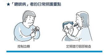 糖尿病易引起眼部病变  糖尿病的饮食治疗方法